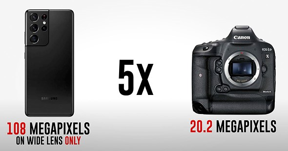 More than megapixels: 108MP Samsung Galaxy S21 Ultra vs. 20.2MP Canon 1DX II