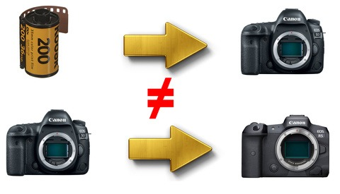 The Change From DSLR to Mirrorless Is Not Like Film to Digital